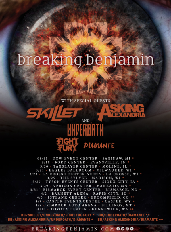 Breaking Benjamin 2019 Spring Tour